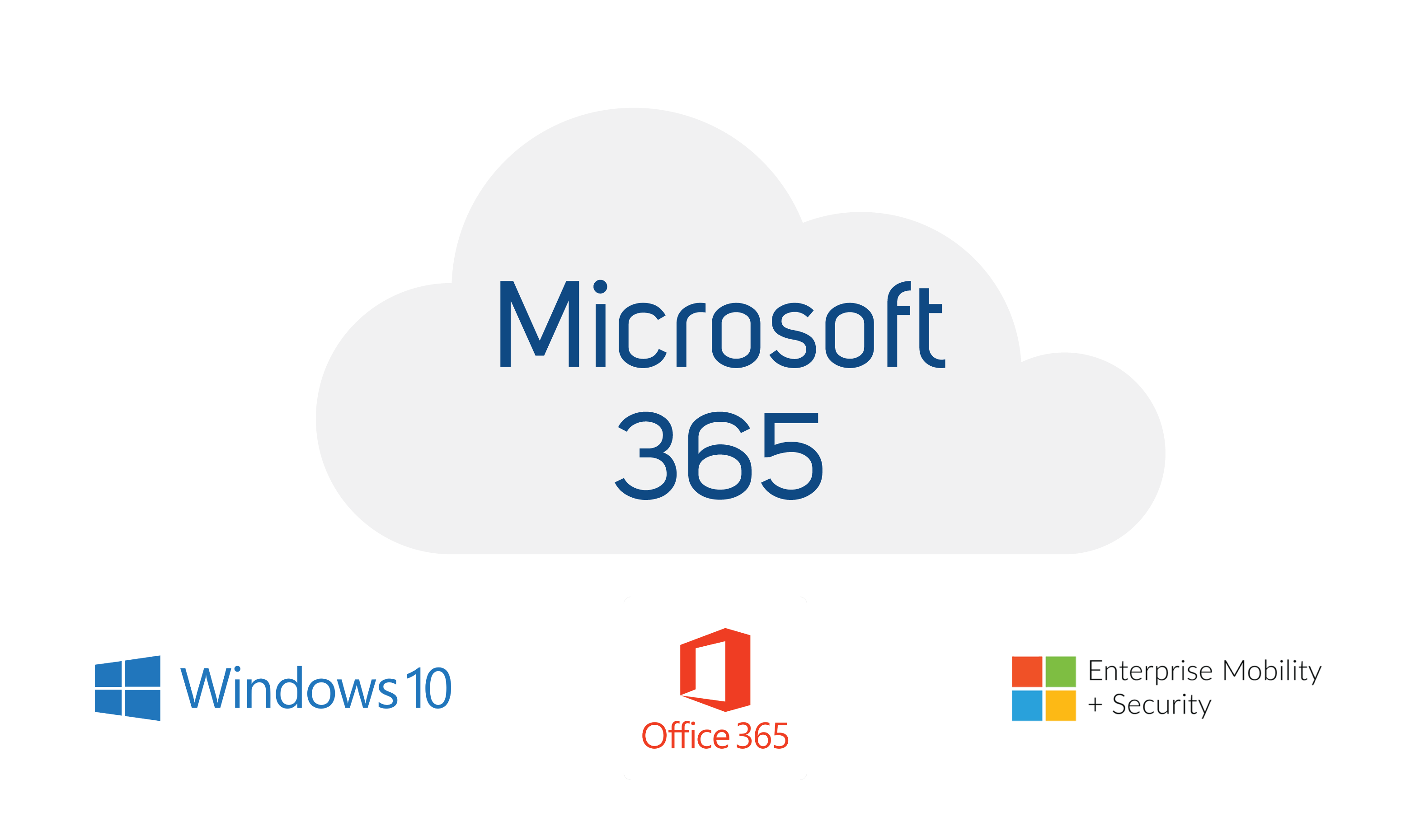 Microsoft office 365 Enterprise Services - Saudi Arabia | Infratech